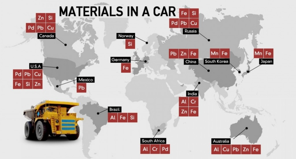 The metals in your car come from all over the world